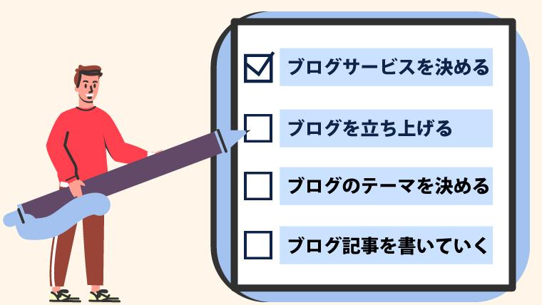 blog-step_01