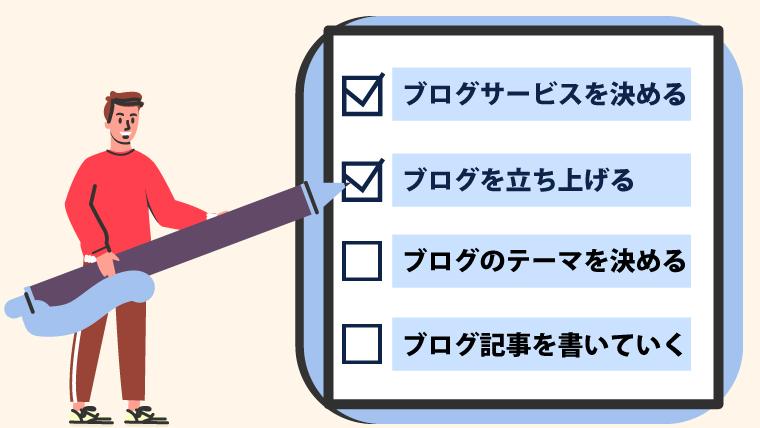 blog-step_02