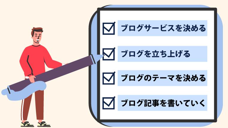 blog-step_04