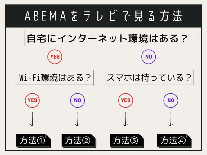 ABEMA-for-TV