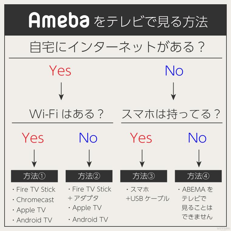 abema_tv_chart