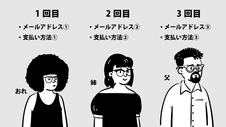 hulu_family