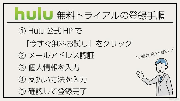hulu_trial_01