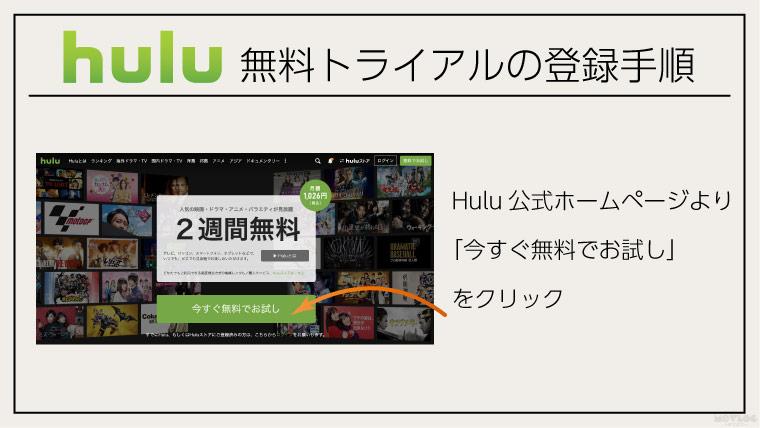 hulu_trial_02