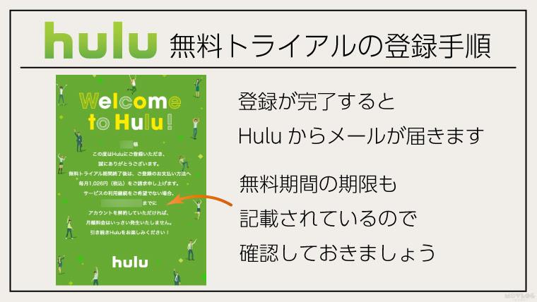 hulu_trial_06