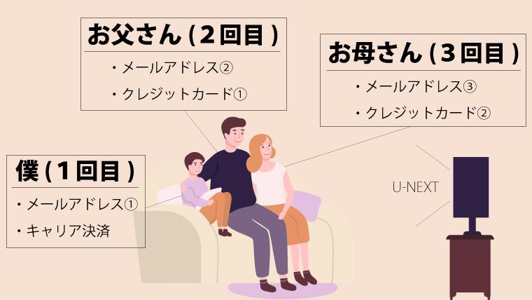 u-next-family