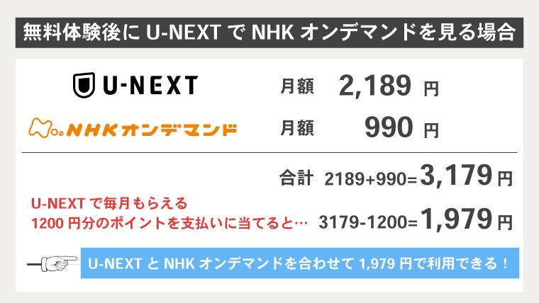 unext-nhk-price