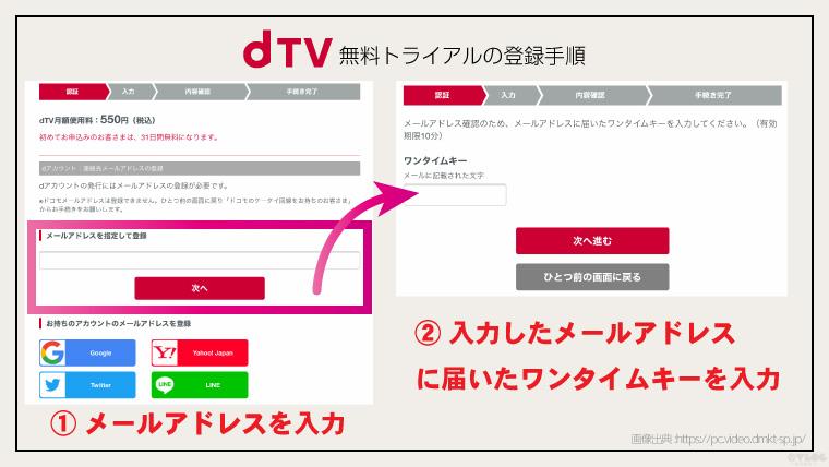 d_account_touroku03