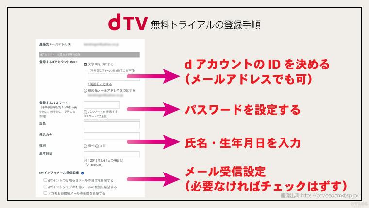 d_account_touroku04